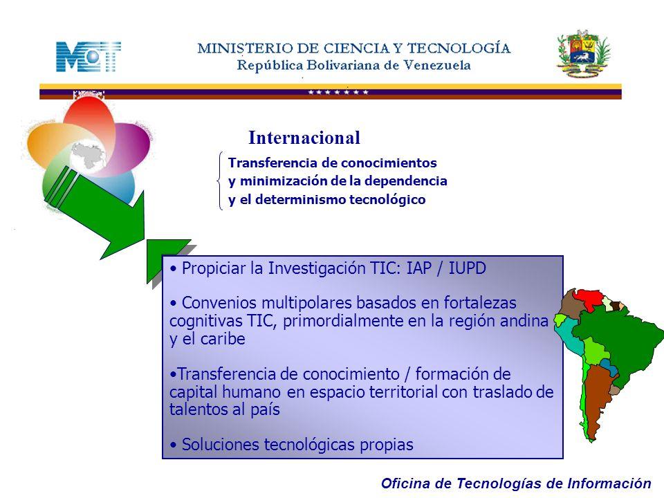 Internacional Propiciar la Investigación TIC: IAP / IUPD