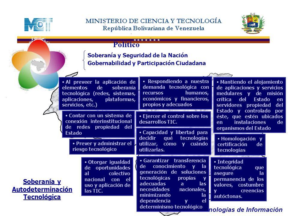 Político Soberanía y Autodeterminación Tecnológica