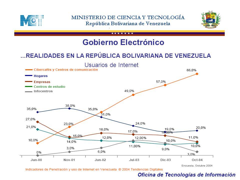 Gobierno Electrónico ...REALIDADES EN LA REPÚBLICA BOLIVARIANA DE VENEZUELA Usuarios de Internet