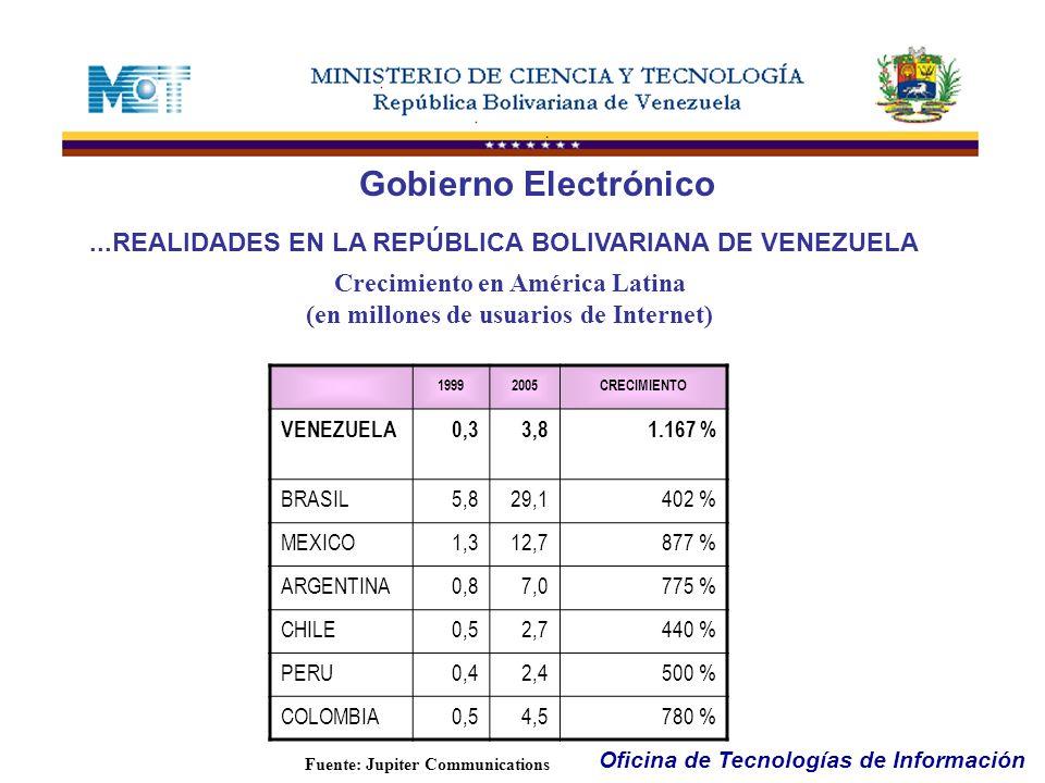 Gobierno Electrónico ...REALIDADES EN LA REPÚBLICA BOLIVARIANA DE VENEZUELA. Crecimiento en América Latina.