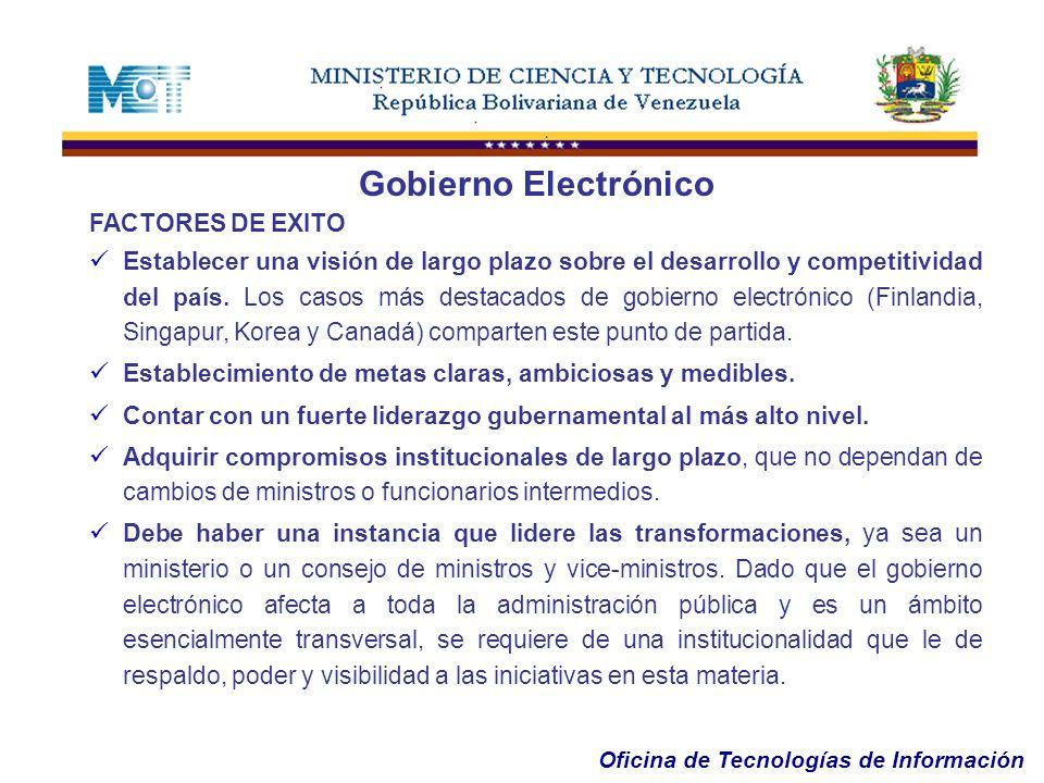 Gobierno Electrónico FACTORES DE EXITO