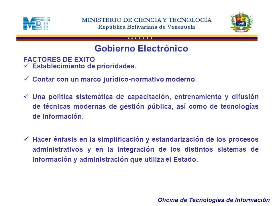 Gobierno Electrónico FACTORES DE EXITO Establecimiento de prioridades.