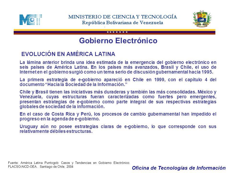 Gobierno Electrónico EVOLUCIÓN EN AMÉRICA LATINA