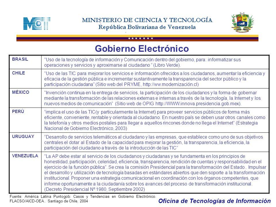 Gobierno Electrónico BRASIL.