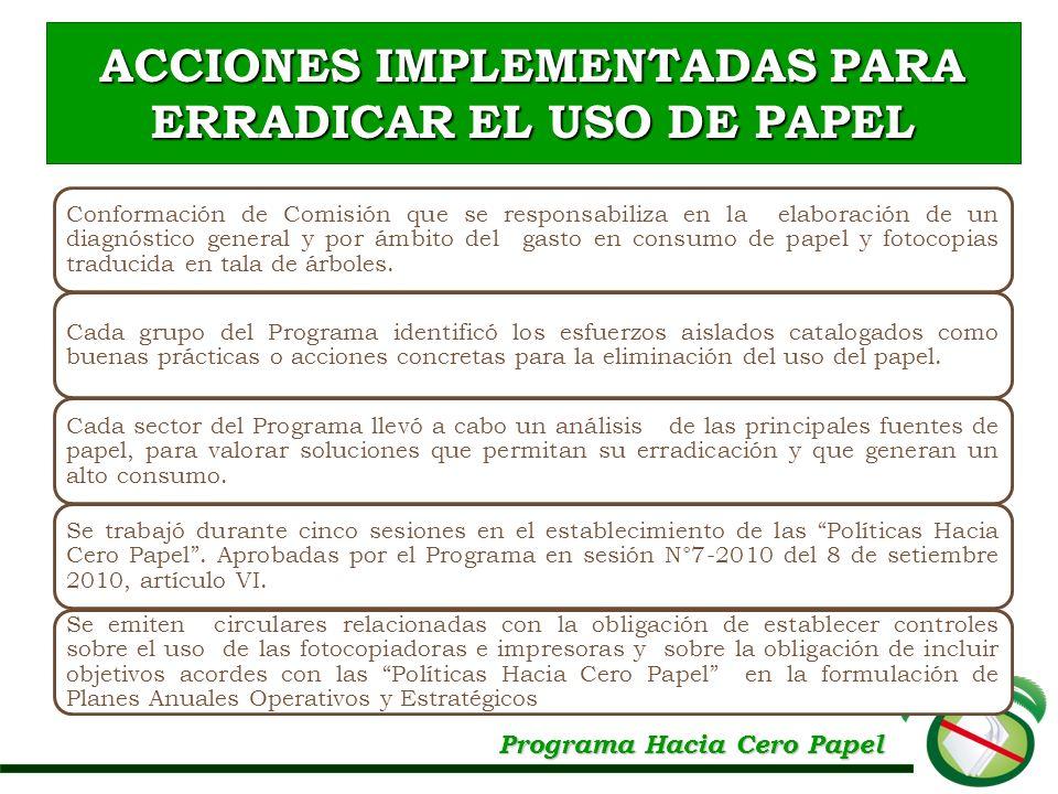 ACCIONES IMPLEMENTADAS PARA ERRADICAR EL USO DE PAPEL