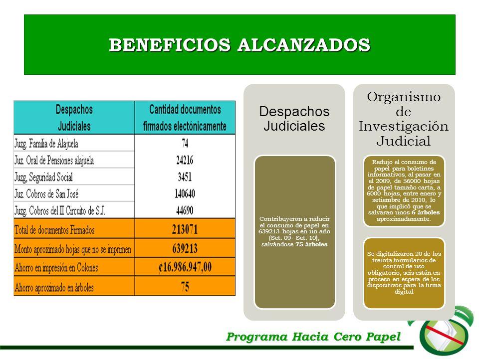 BENEFICIOS ALCANZADOS