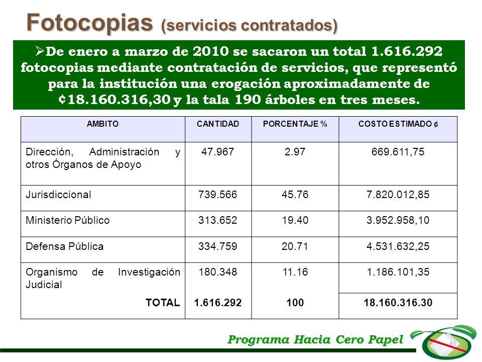 Fotocopias (servicios contratados)