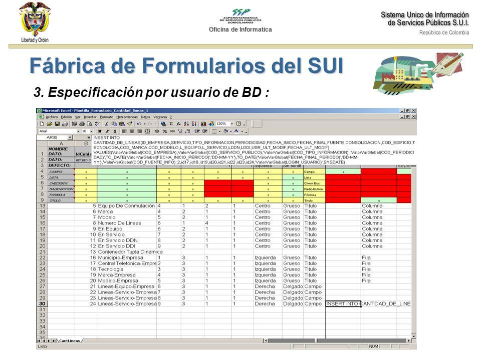 Fábrica de Formularios del SUI