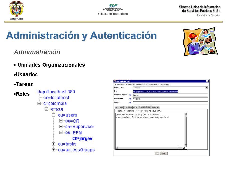 Administración y Autenticación
