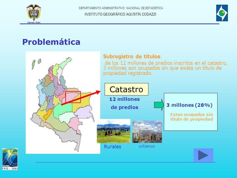 Problemática Catastro Subregistro de títulos: