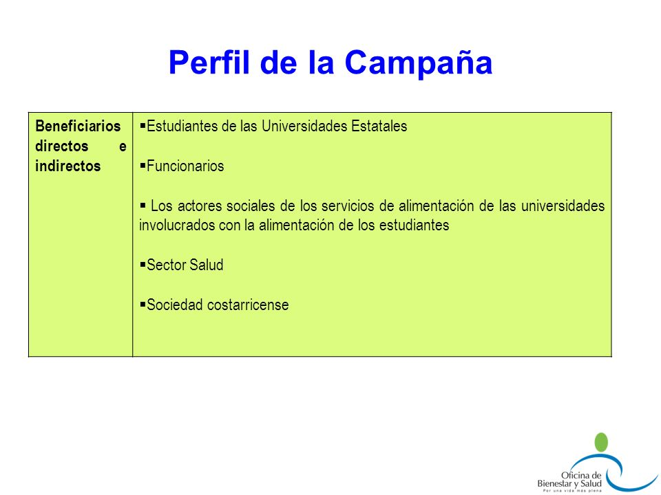 Perfil de la Campaña Beneficiarios directos e indirectos