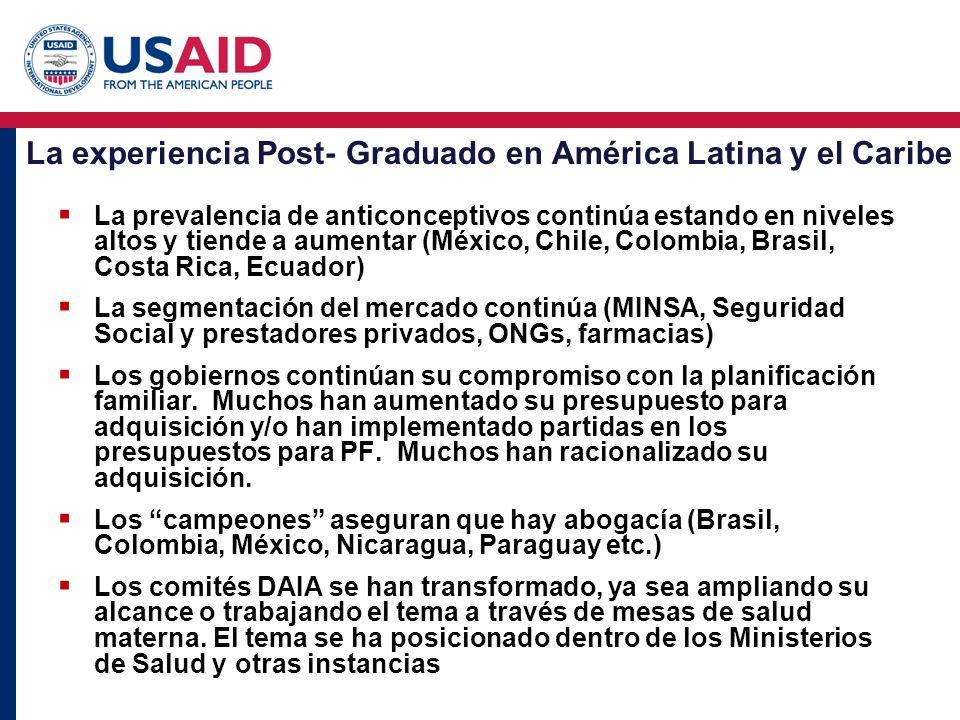 La experiencia Post- Graduado en América Latina y el Caribe