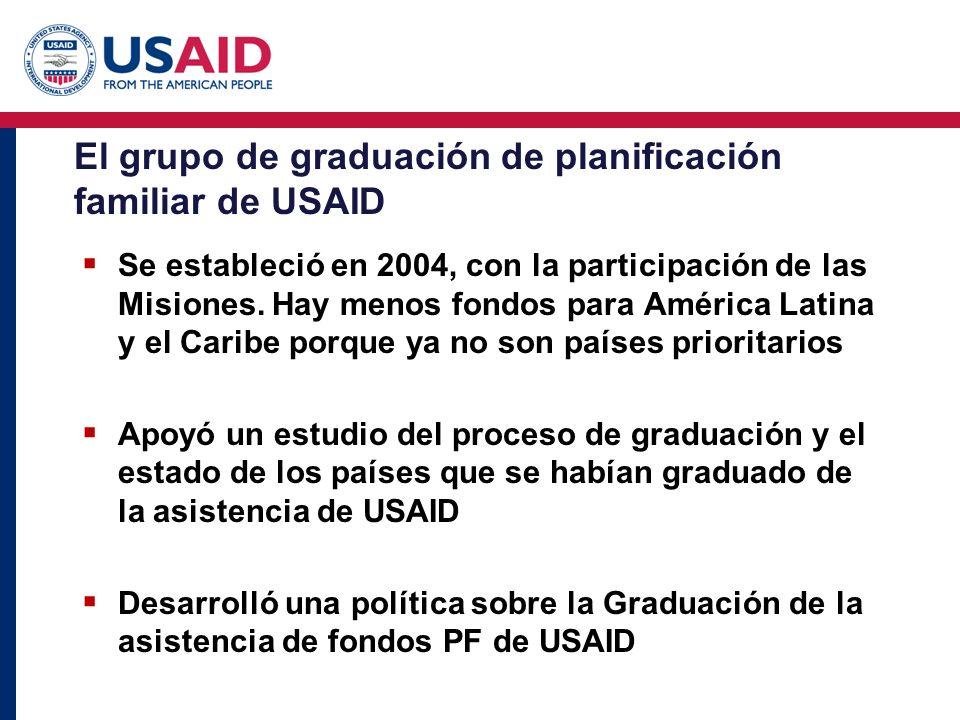 El grupo de graduación de planificación familiar de USAID