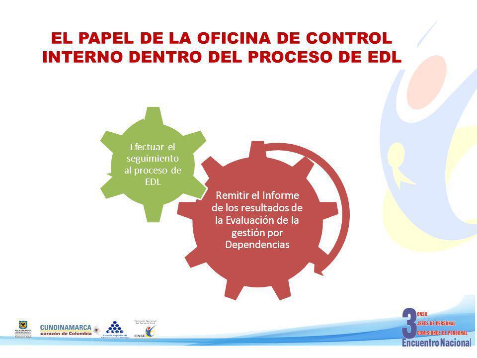 EL PAPEL DE LA OFICINA DE CONTROL INTERNO DENTRO DEL PROCESO DE EDL