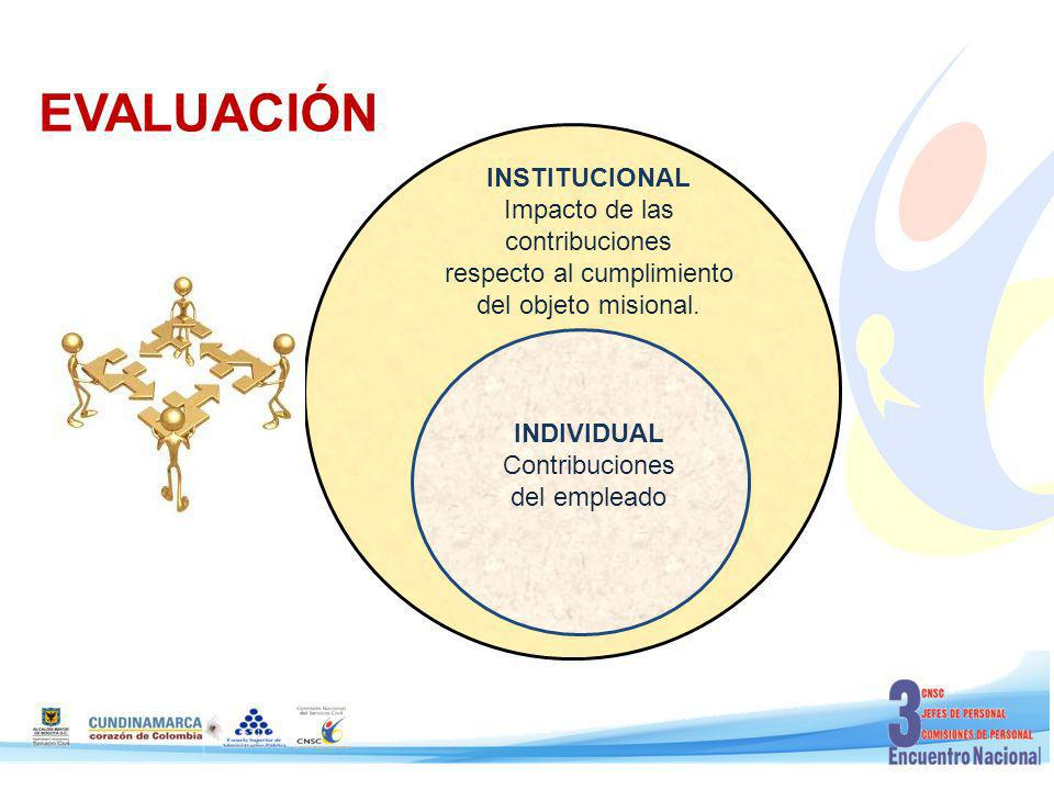 EVALUACIÓN INSTITUCIONAL Impacto de las contribuciones