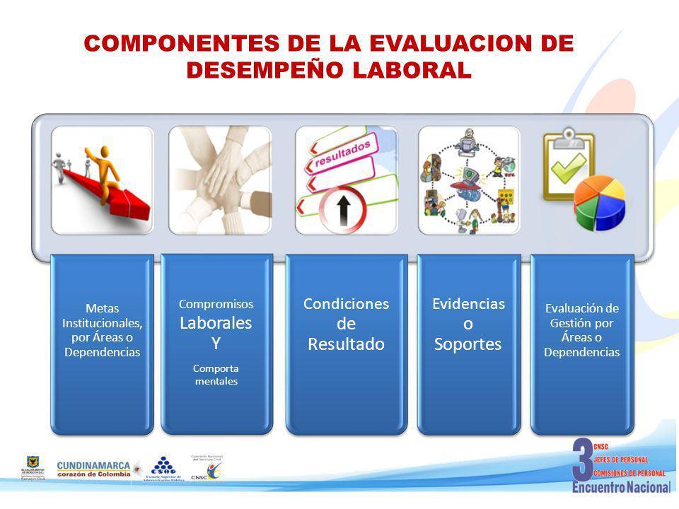 COMPONENTES DE LA EVALUACION DE DESEMPEÑO LABORAL