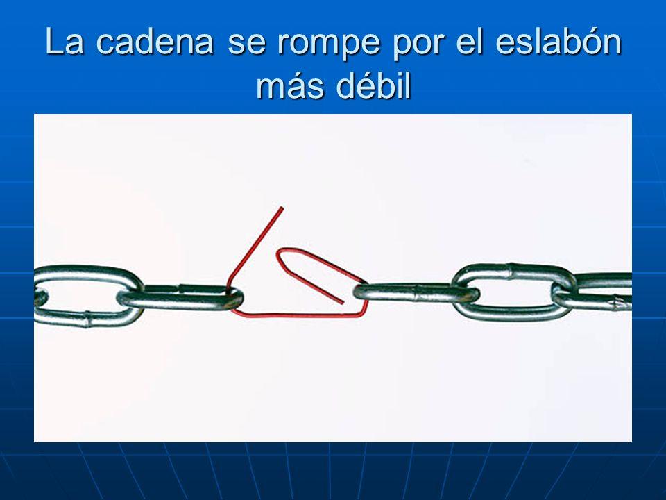 La cadena se rompe por el eslabón más débil