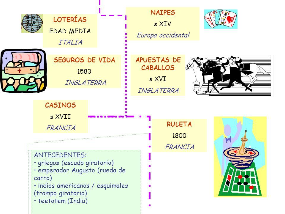 NAIPESs XIV. Europa occidental. LOTERÍAS. EDAD MEDIA. ITALIA. SEGUROS DE VIDA. 1583. INGLATERRA. APUESTAS DE CABALLOS.