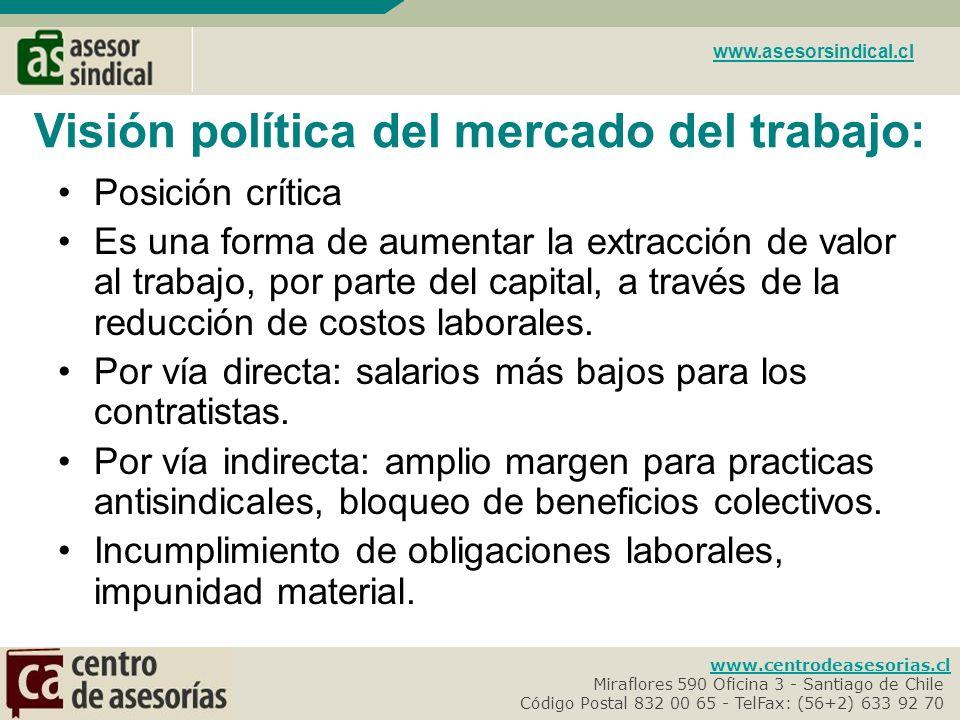 Visión política del mercado del trabajo: