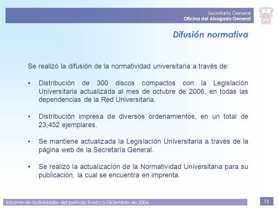 Secretaría General Oficina del Abogado General. Difusión normativa. Se realizó la difusión de la normatividad universitaria a través de: