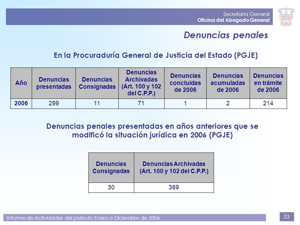 Secretaría General Oficina del Abogado General. Denuncias penales. En la Procuraduría General de Justicia del Estado (PGJE)
