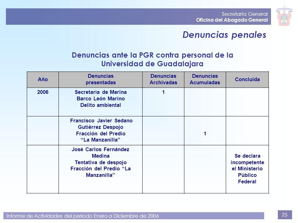 Denuncias penales Denuncias ante la PGR contra personal de la