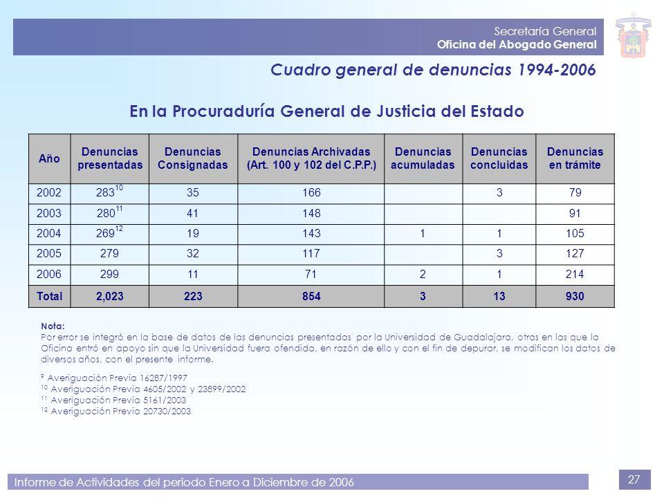 En la Procuraduría General de Justicia del Estado