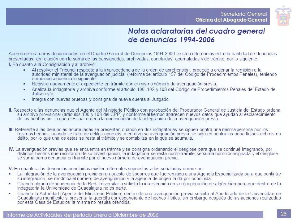Notas aclaratorias del cuadro general de denuncias 1994-2006