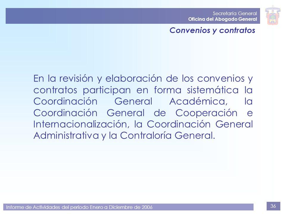 Secretaría General Oficina del Abogado General. Convenios y contratos.