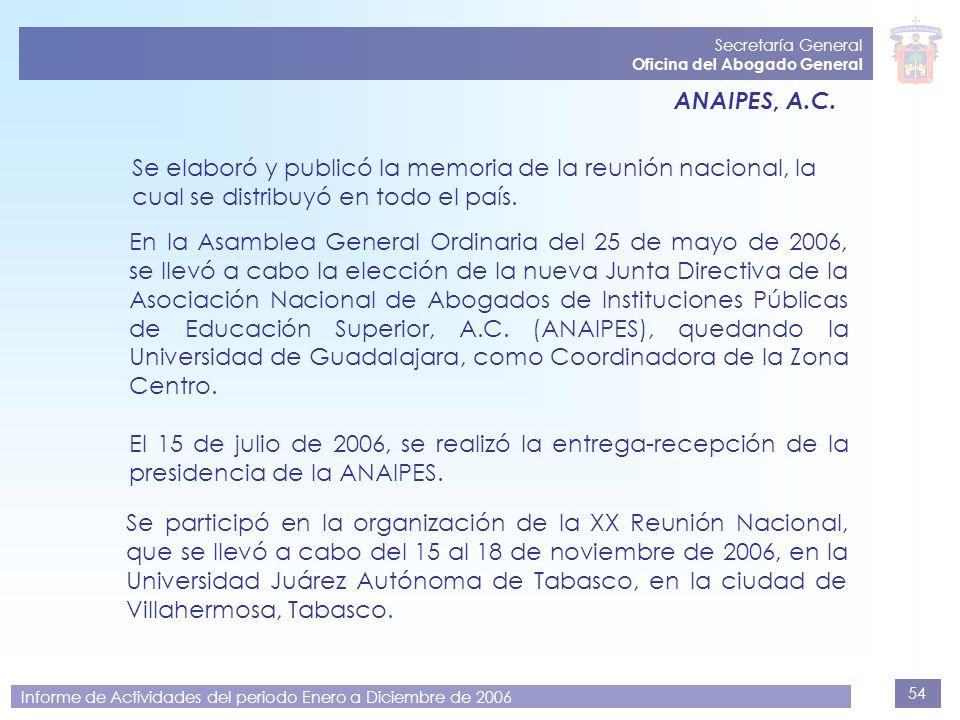 Secretaría General Oficina del Abogado General. ANAIPES, A.C.