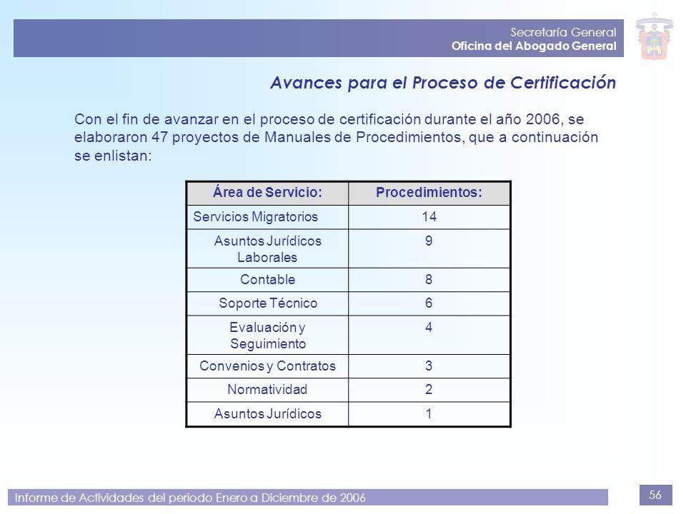 Avances para el Proceso de Certificación