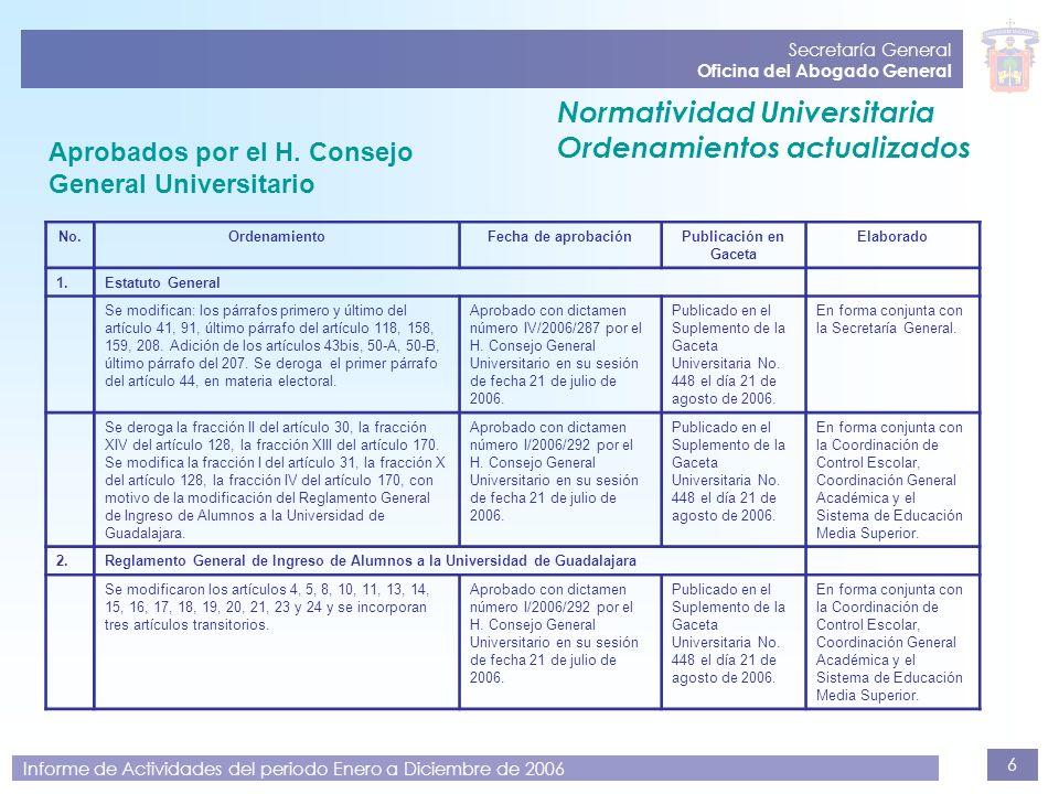 Normatividad Universitaria Ordenamientos actualizados