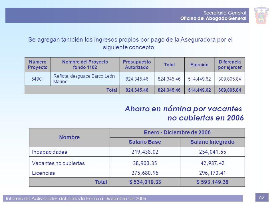Ahorro en nómina por vacantes no cubiertas en 2006