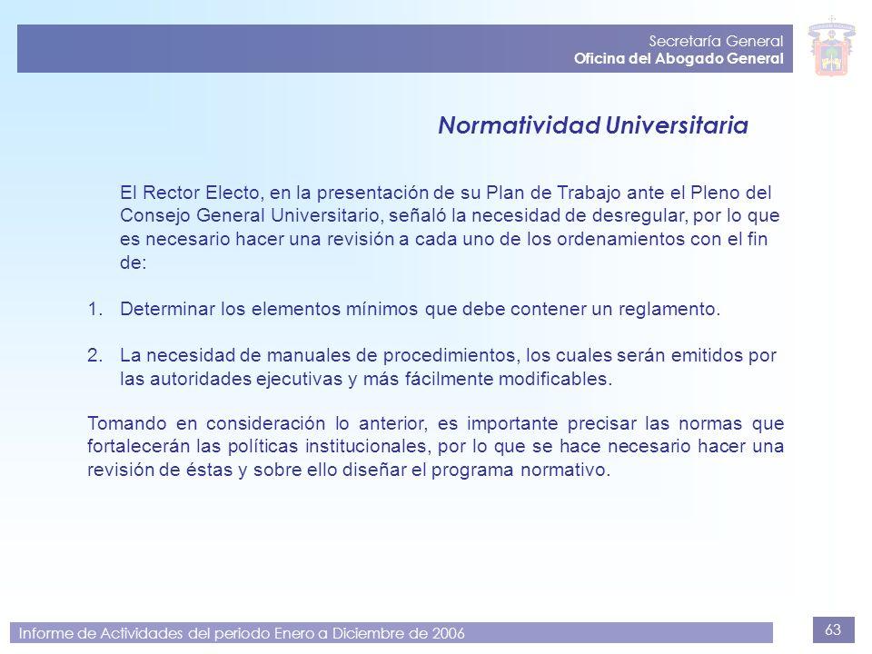 Normatividad Universitaria