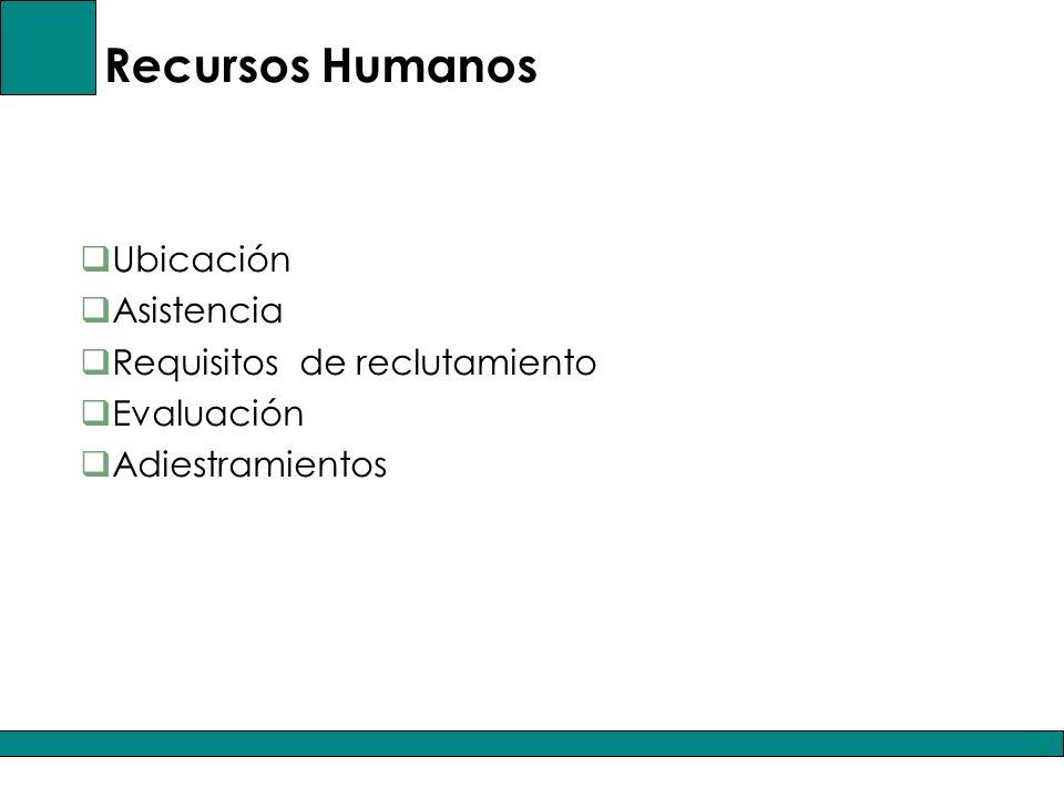 Recursos Humanos Ubicación Asistencia Requisitos de reclutamiento
