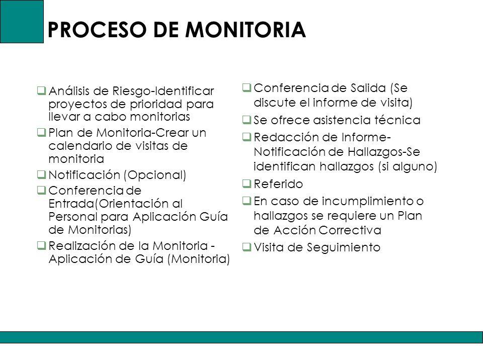 PROCESO DE MONITORIA Conferencia de Salida (Se discute el informe de visita) Se ofrece asistencia técnica.