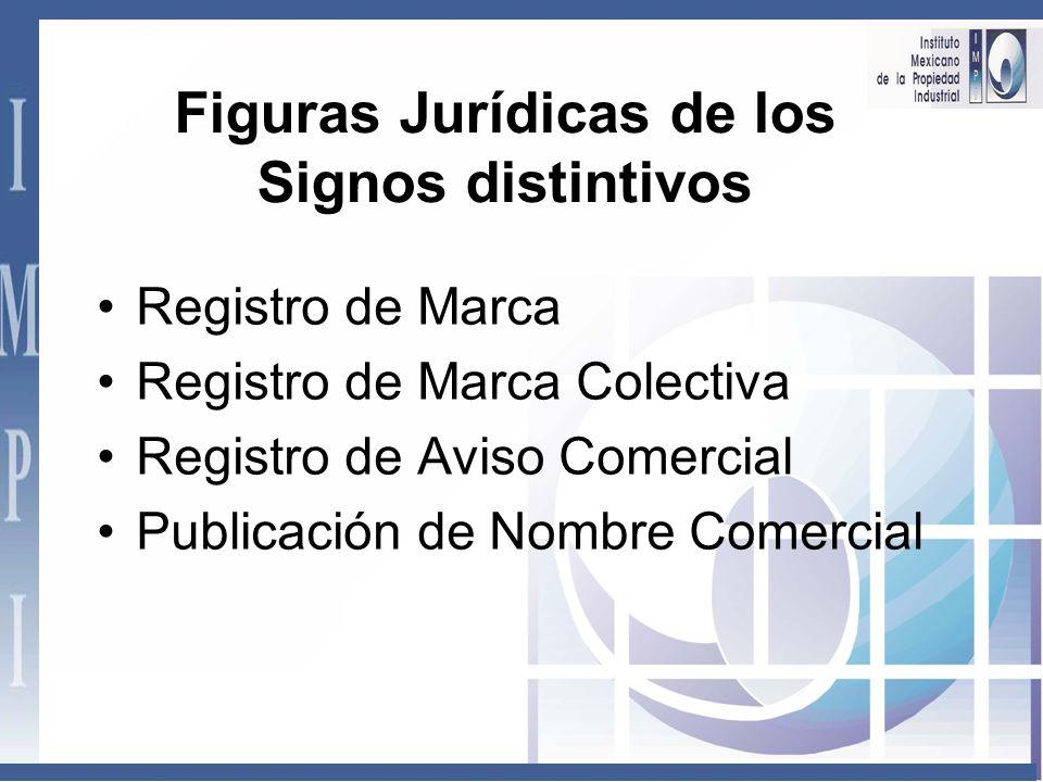 Figuras Jurídicas de los Signos distintivos