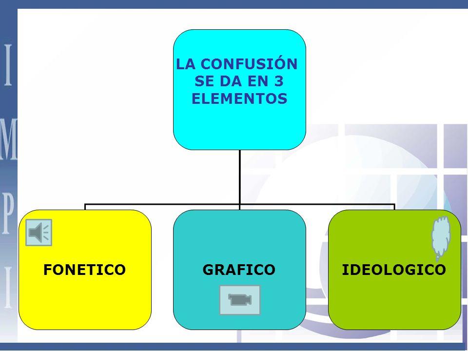 LA CONFUSIÓN SE DA EN 3 ELEMENTOS FONETICO GRAFICO IDEOLOGICO