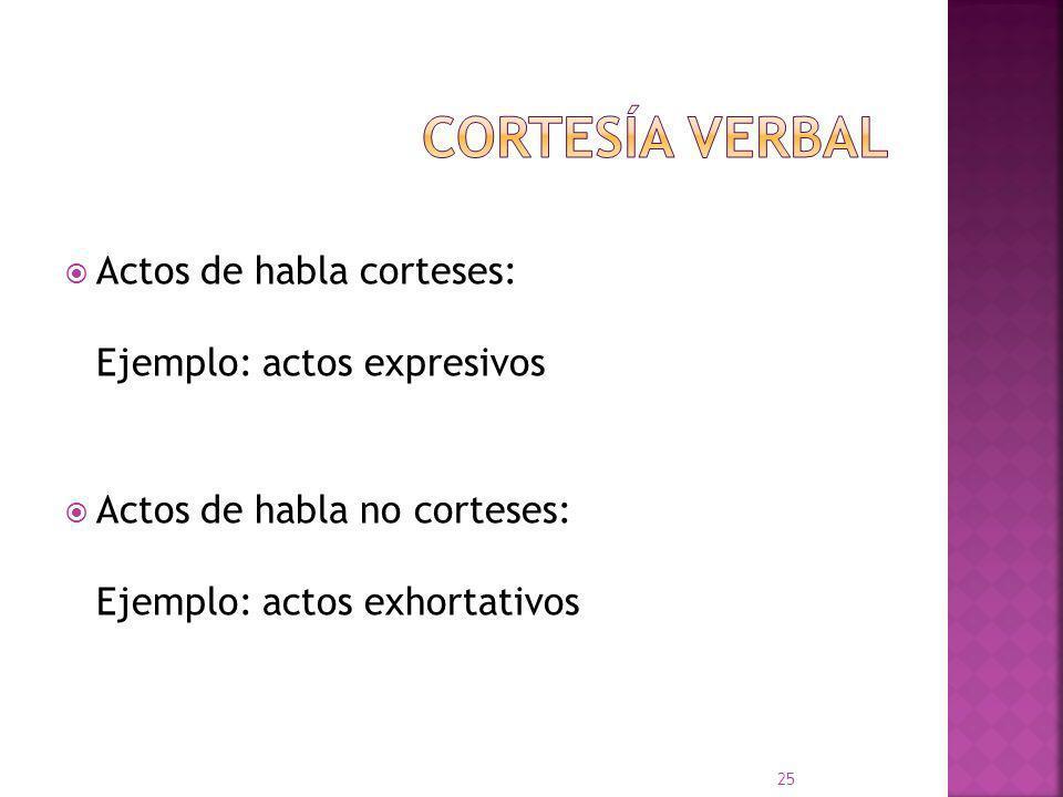 Cortesía verbal Actos de habla corteses: Ejemplo: actos expresivos