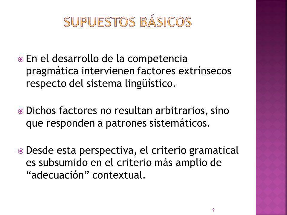 SUPUESTOS BÁSICOS En el desarrollo de la competencia pragmática intervienen factores extrínsecos respecto del sistema lingüístico.