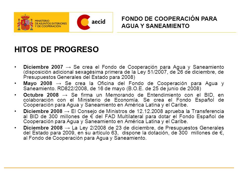HITOS DE PROGRESO FONDO DE COOPERACIÓN PARA AGUA Y SANEAMIENTO