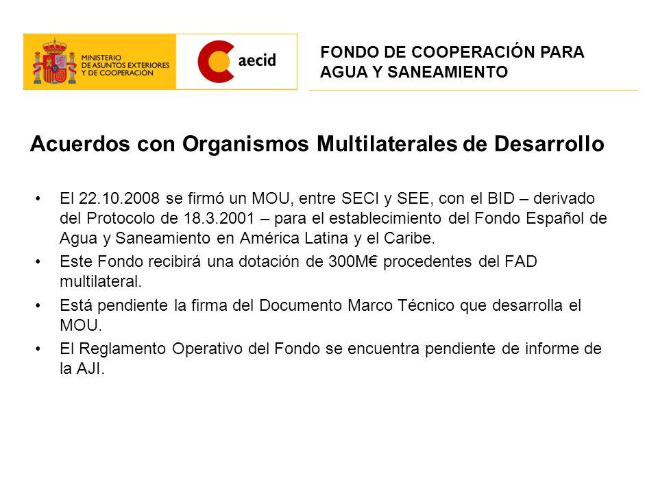 Acuerdos con Organismos Multilaterales de Desarrollo