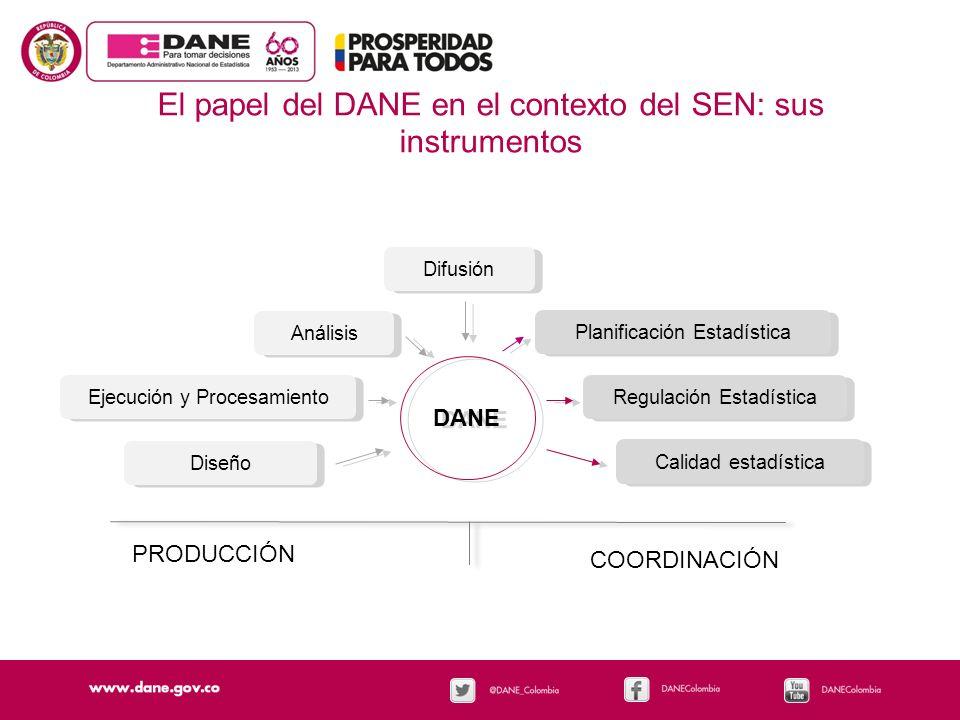 El papel del DANE en el contexto del SEN: sus instrumentos