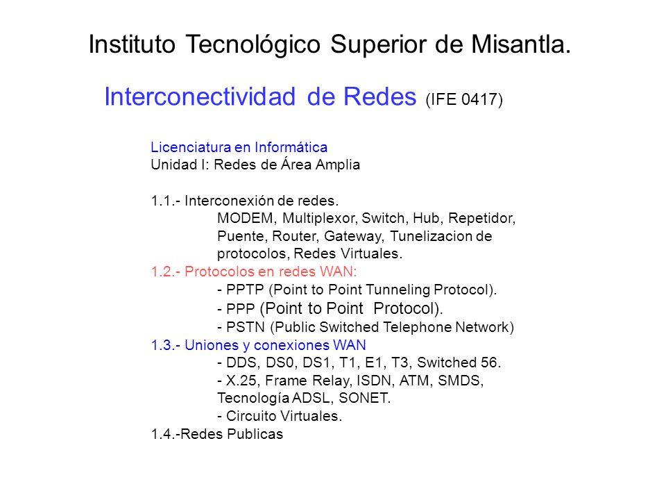 Instituto Tecnológico Superior de Misantla.