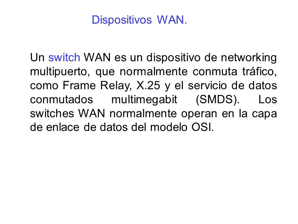 Dispositivos WAN.