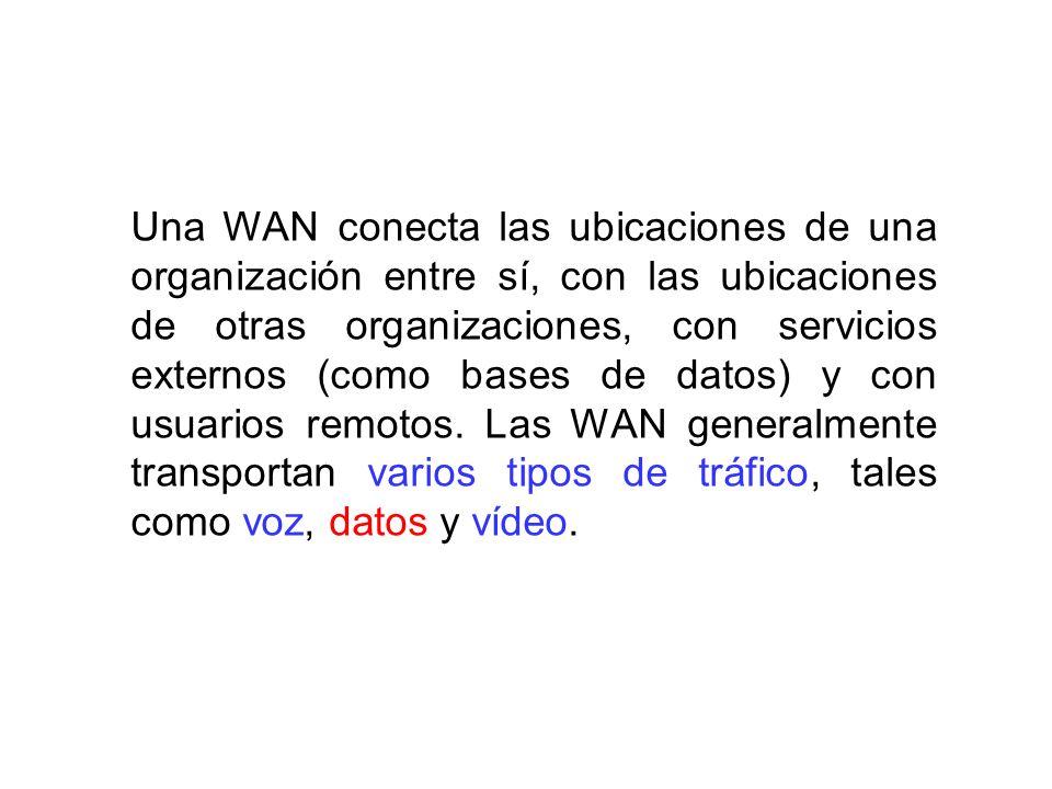 Una WAN conecta las ubicaciones de una organización entre sí, con las ubicaciones de otras organizaciones, con servicios externos (como bases de datos) y con usuarios remotos.