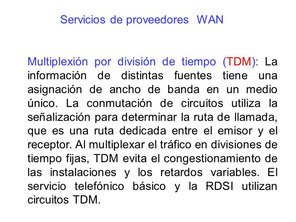Servicios de proveedores WAN