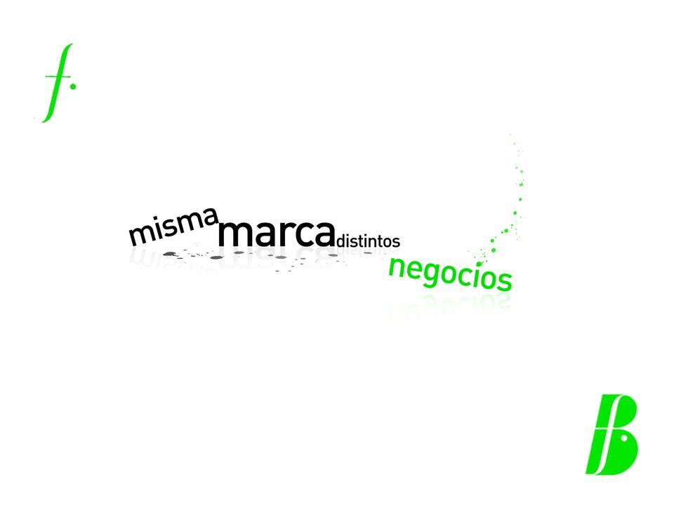 1. Introducción Misma Marca / Negocios Distintos