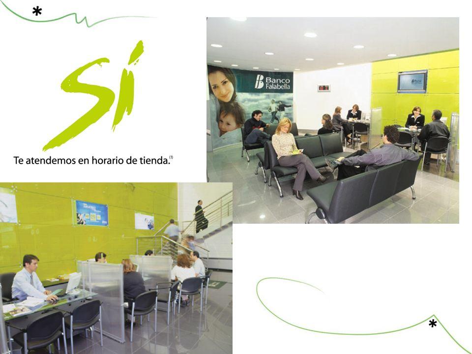 6. Banco Falabella, una nueva experiencia