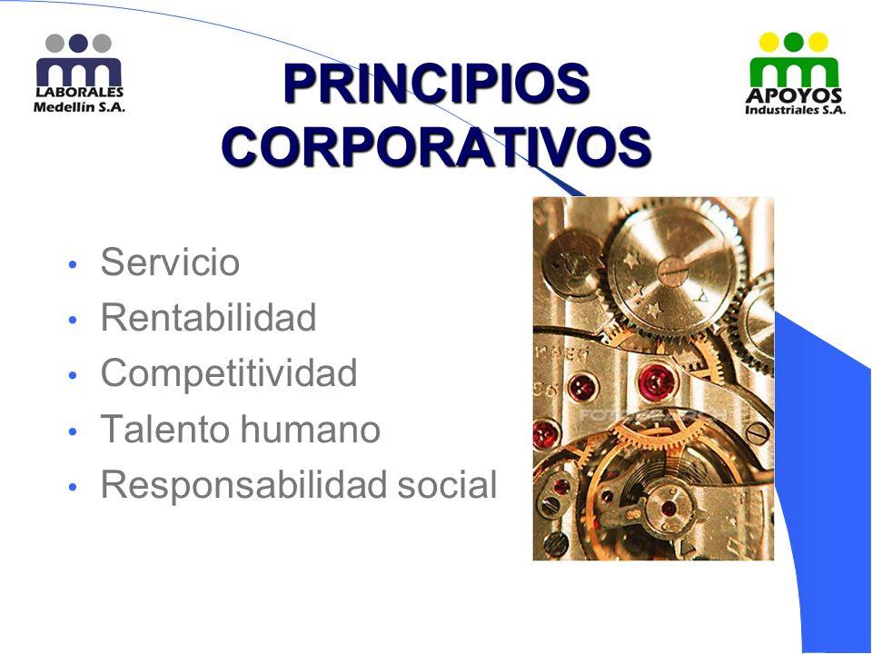 PRINCIPIOS CORPORATIVOS